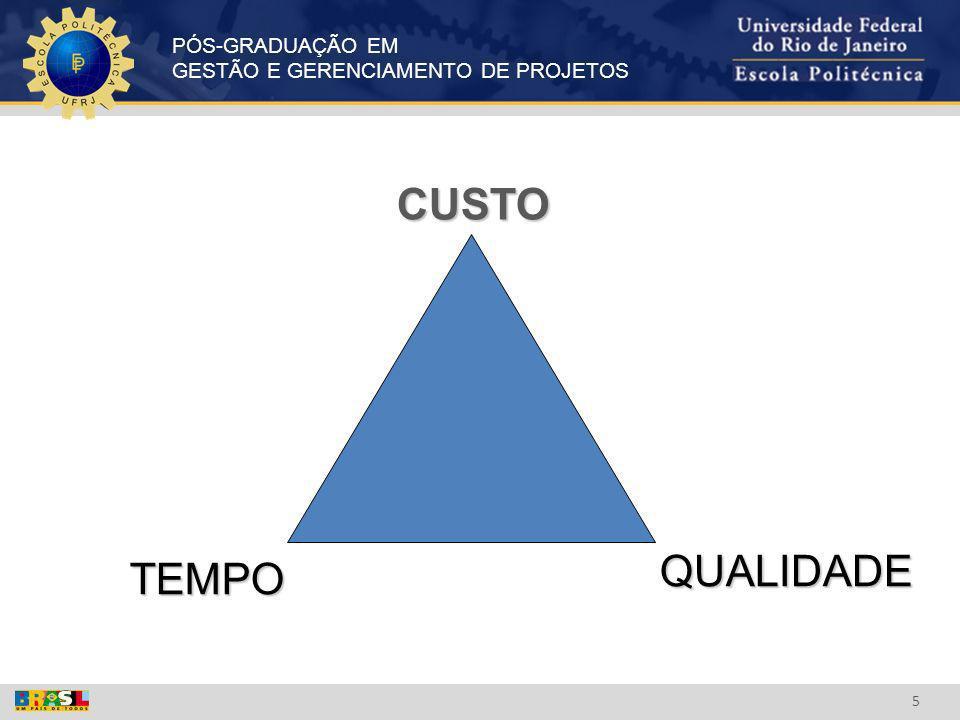PÓS-GRADUAÇÃO EM GESTÃO E GERENCIAMENTO DE PROJETOS A PIRÂMIDE DO MAL (Patrick Lencione) FALTA DE CONFIANÇA (Vulnerabilidade) MEDO DE CONFLITOS (Harmonia artificial) FALTA DE COMPROMISSO (Ambiguidade) NINGUÉM ASSUME NADA (Padrões baixos) DESATENÇÃO COM RESULTADOS (Status e Ego) CONFIANÇA (acreditar em si e nos outros)acreditar DISCIPLINADISCIPLINA (sem medo de conflitos) INOVAÇÃO (Criatividade com disciplina) TRANSPARÊNCIA (não se impõe meta, não se esconde resultado ruim) COMPROMETIMENTO (com o time e com o resultado)