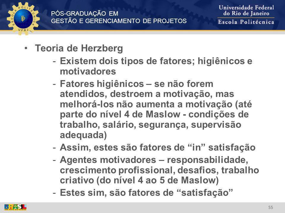 PÓS-GRADUAÇÃO EM GESTÃO E GERENCIAMENTO DE PROJETOS 55 Teoria de Herzberg -Existem dois tipos de fatores; higiênicos e motivadores -Fatores higiênicos
