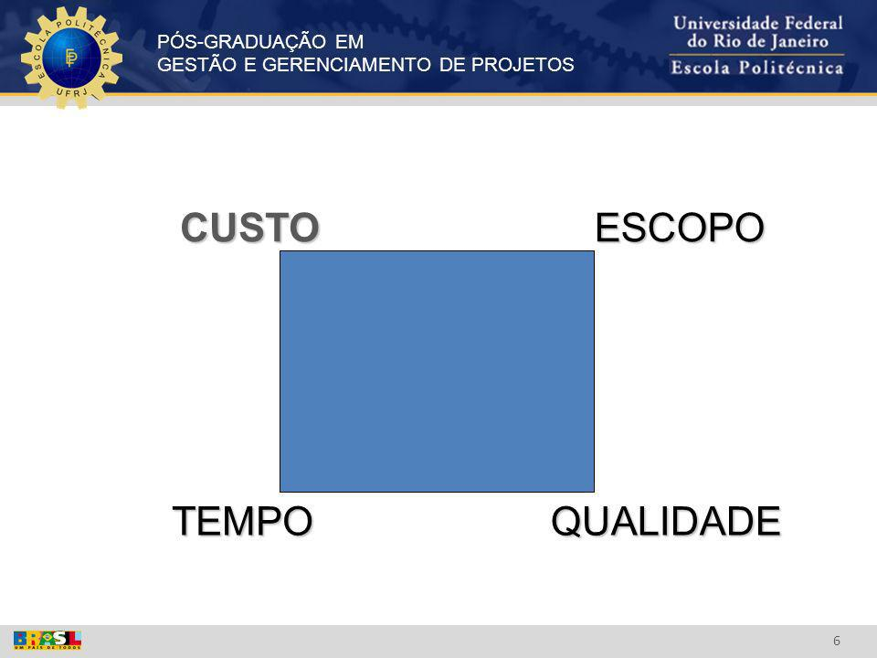 PÓS-GRADUAÇÃO EM GESTÃO E GERENCIAMENTO DE PROJETOS Setembro/2010 117 Ferramentas e técnicas 1.