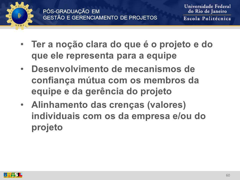 PÓS-GRADUAÇÃO EM GESTÃO E GERENCIAMENTO DE PROJETOS 60 Ter a noção clara do que é o projeto e do que ele representa para a equipe Desenvolvimento de m