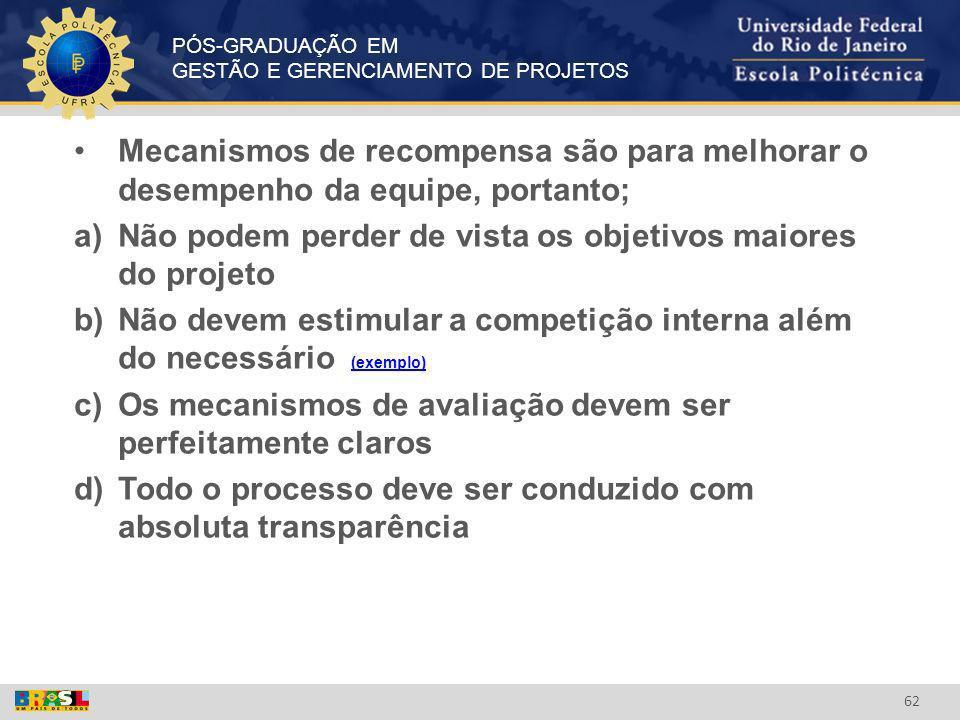 PÓS-GRADUAÇÃO EM GESTÃO E GERENCIAMENTO DE PROJETOS 62 Mecanismos de recompensa são para melhorar o desempenho da equipe, portanto; a)Não podem perder