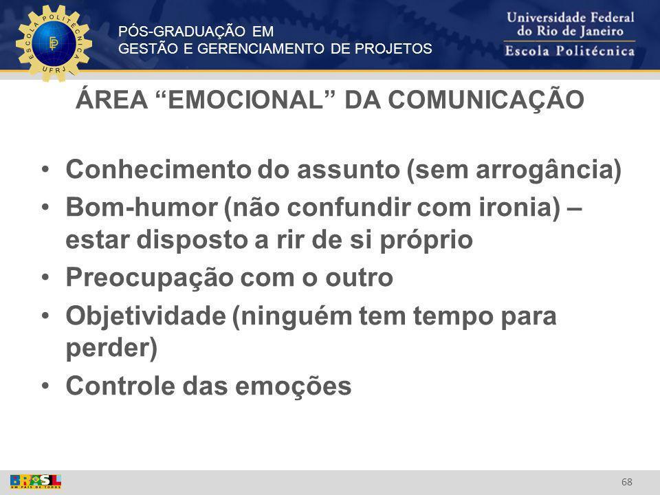 PÓS-GRADUAÇÃO EM GESTÃO E GERENCIAMENTO DE PROJETOS 68 ÁREA EMOCIONAL DA COMUNICAÇÃO Conhecimento do assunto (sem arrogância) Bom-humor (não confundir