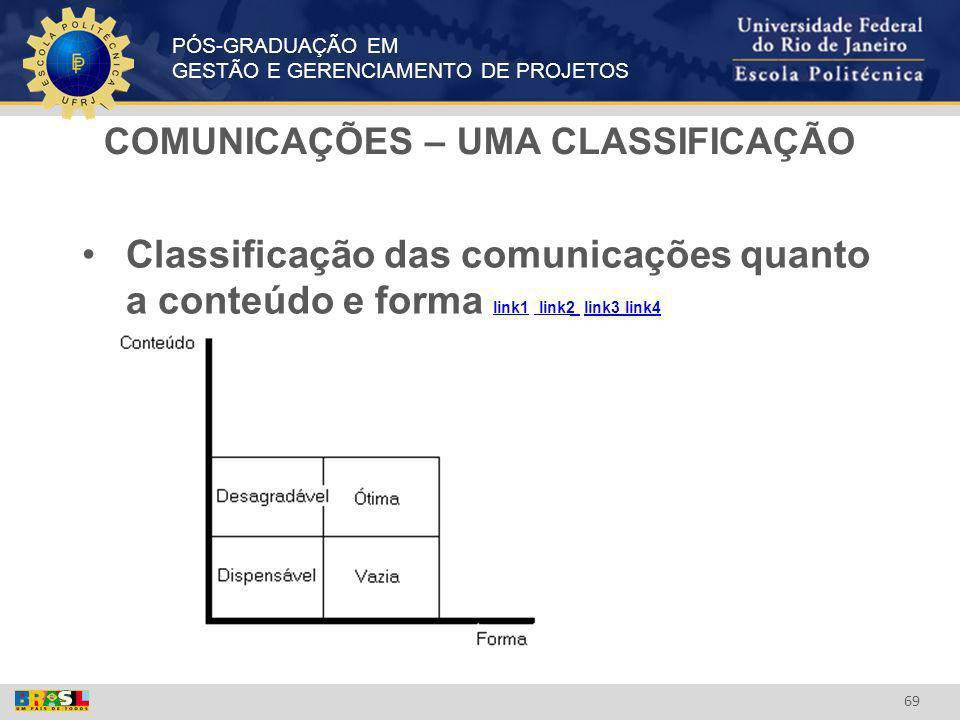 PÓS-GRADUAÇÃO EM GESTÃO E GERENCIAMENTO DE PROJETOS 69 COMUNICAÇÕES – UMA CLASSIFICAÇÃO Classificação das comunicações quanto a conteúdo e forma link1