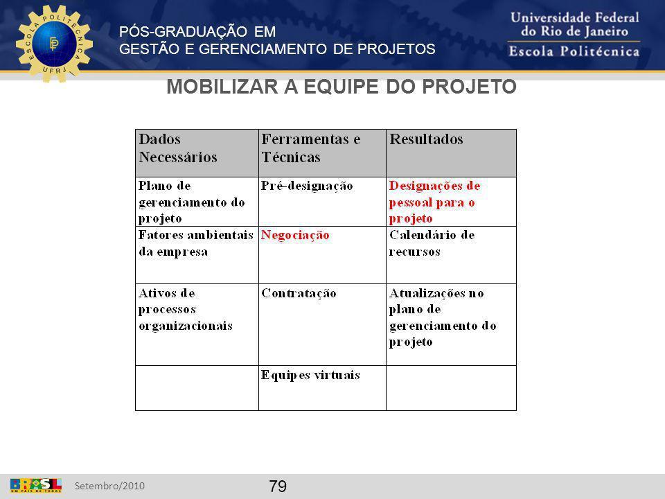 PÓS-GRADUAÇÃO EM GESTÃO E GERENCIAMENTO DE PROJETOS Setembro/2010 79 MOBILIZAR A EQUIPE DO PROJETO