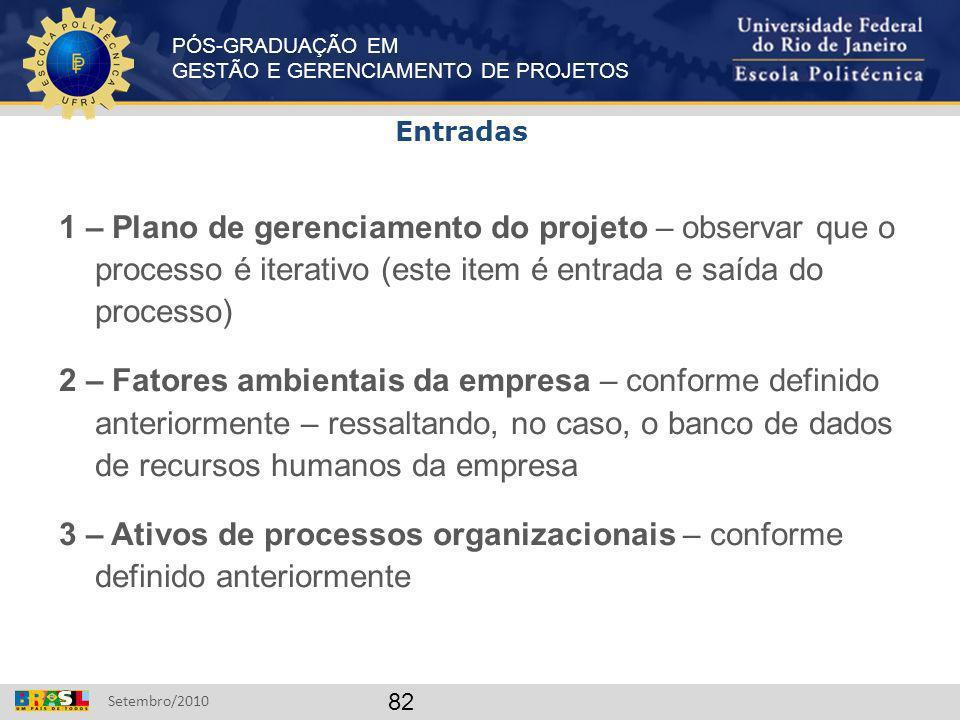 PÓS-GRADUAÇÃO EM GESTÃO E GERENCIAMENTO DE PROJETOS Setembro/2010 82 1 – Plano de gerenciamento do projeto – observar que o processo é iterativo (este