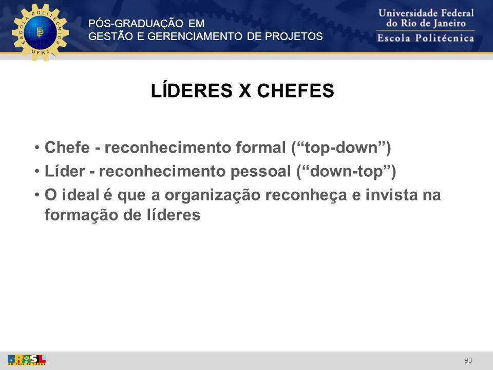 PÓS-GRADUAÇÃO EM GESTÃO E GERENCIAMENTO DE PROJETOS 93 LÍDERES X CHEFES Chefe - reconhecimento formal (top-down) Líder - reconhecimento pessoal (down-