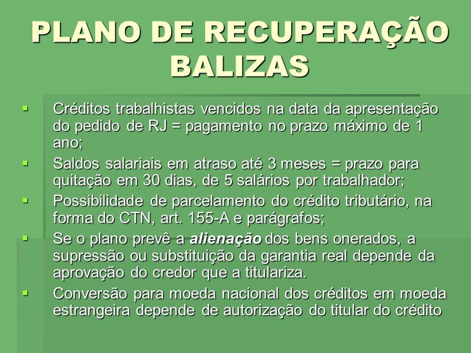 MEIOS DE RECUPERAÇÃO ART.