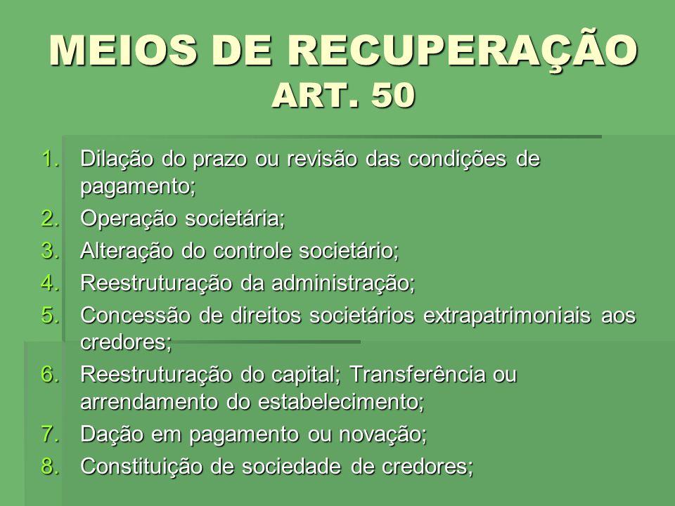 MEIOS DE RECUPERAÇÃO ART. 50 1.Dilação do prazo ou revisão das condições de pagamento; 2.Operação societária; 3.Alteração do controle societário; 4.Re