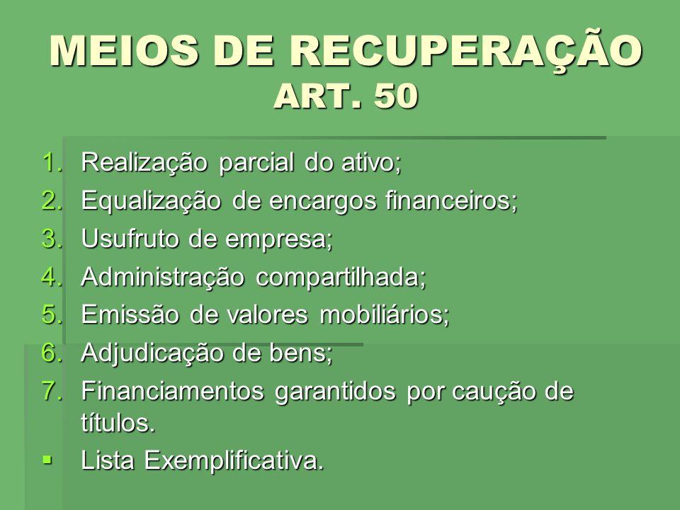 MEIOS DE RECUPERAÇÃO ART. 50 1.Realização parcial do ativo; 2.Equalização de encargos financeiros; 3.Usufruto de empresa; 4.Administração compartilhad