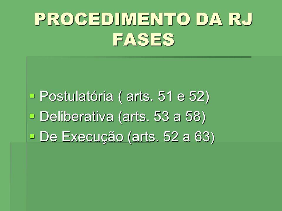 PROCEDIMENTO DA RJ FASES Postulatória ( arts. 51 e 52) Postulatória ( arts. 51 e 52) Deliberativa (arts. 53 a 58) Deliberativa (arts. 53 a 58) De Exec