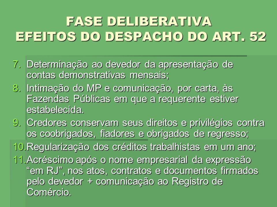 FASE DELIBERATIVA EFEITOS DO DESPACHO DO ART. 52 7.Determinação ao devedor da apresentação de contas demonstrativas mensais; 8.Intimação do MP e comun