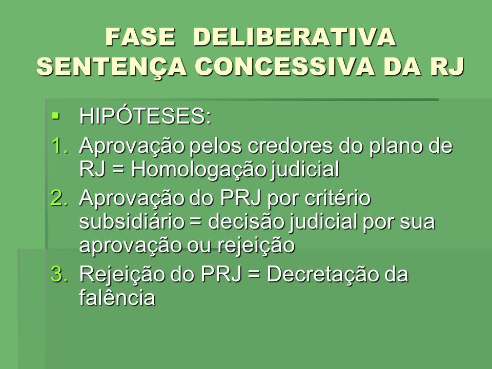 FASE DELIBERATIVA SENTENÇA CONCESSIVA DA RJ HIPÓTESES: HIPÓTESES: 1.Aprovação pelos credores do plano de RJ = Homologação judicial 2.Aprovação do PRJ