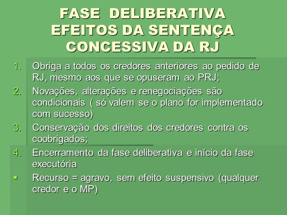 FASE DELIBERATIVA EFEITOS DA SENTENÇA CONCESSIVA DA RJ 1.Obriga a todos os credores anteriores ao pedido de RJ, mesmo aos que se opuseram ao PRJ; 2.No