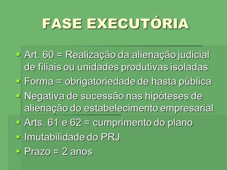 FASE EXECUTÓRIA Art. 60 = Realização da alienação judicial de filiais ou unidades produtivas isoladas Art. 60 = Realização da alienação judicial de fi