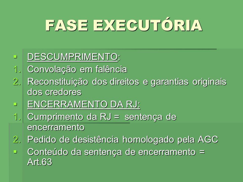 FASE EXECUTÓRIA DESCUMPRIMENTO: DESCUMPRIMENTO: 1.Convolação em falência 2.Reconstituição dos direitos e garantias originais dos credores ENCERRAMENTO