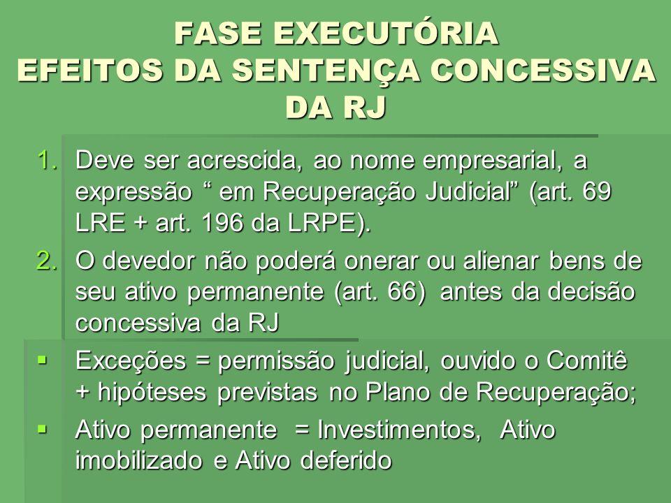 FASE EXECUTÓRIA EFEITOS DA SENTENÇA CONCESSIVA DA RJ 3.Suspensão das ações e execuções contra o devedor; 4.Novação dos créditos anteriores ao pedido (art.