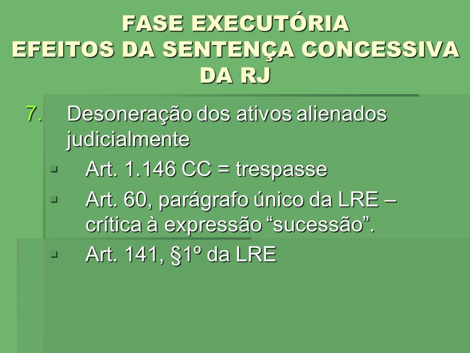 FASE EXECUTÓRIA EFEITOS DA SENTENÇA CONCESSIVA DA RJ 7.Desoneração dos ativos alienados judicialmente Art. 1.146 CC = trespasse Art. 1.146 CC = trespa