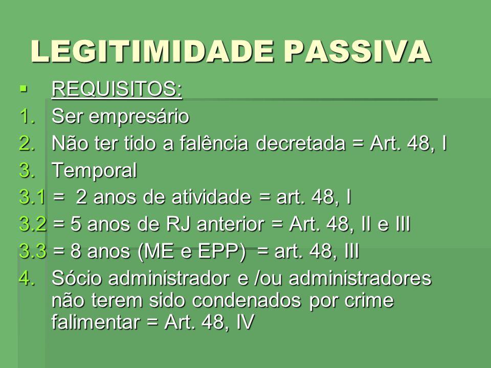 CREDORES SUJEITOS À RJ (ART.