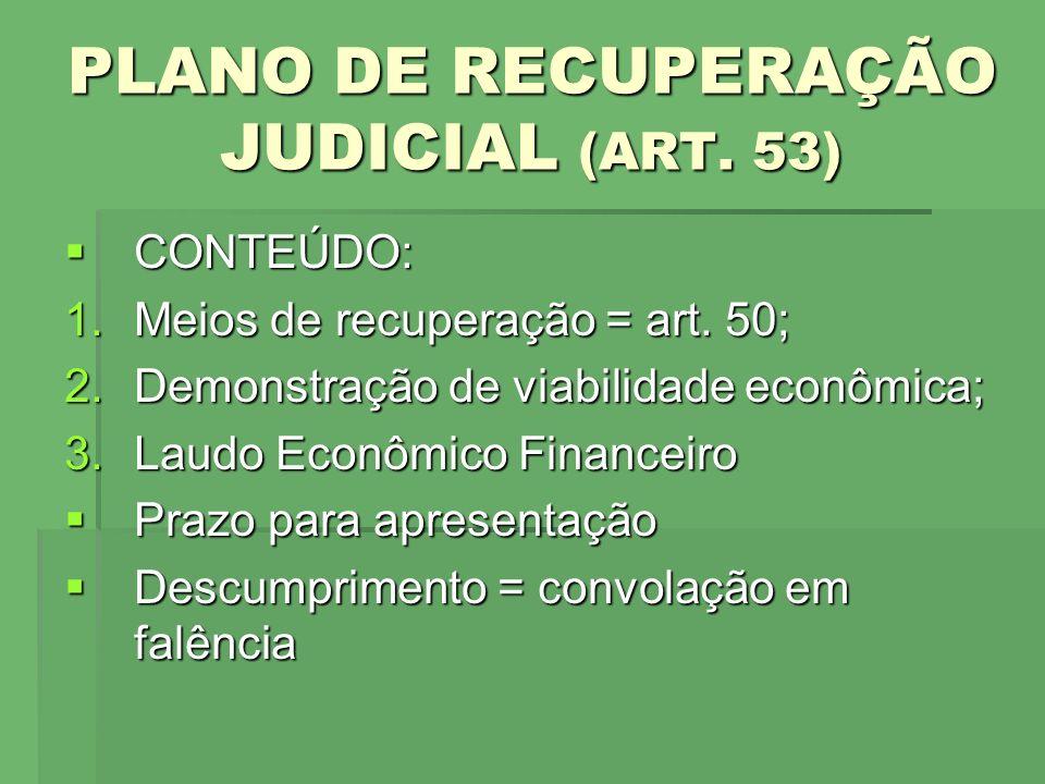 PLANO DE RECUPERAÇÃO JUDICIAL (ART. 53) CONTEÚDO: CONTEÚDO: 1.Meios de recuperação = art. 50; 2.Demonstração de viabilidade econômica; 3.Laudo Econômi