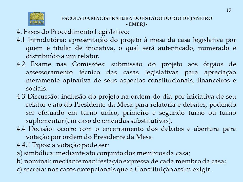 ESCOLA DA MAGISTRATURA DO ESTADO DO RIO DE JANEIRO - EMERJ - 19 4. Fases do Procedimento Legislativo: 4.1 Introdutória: apresentação do projeto à mesa