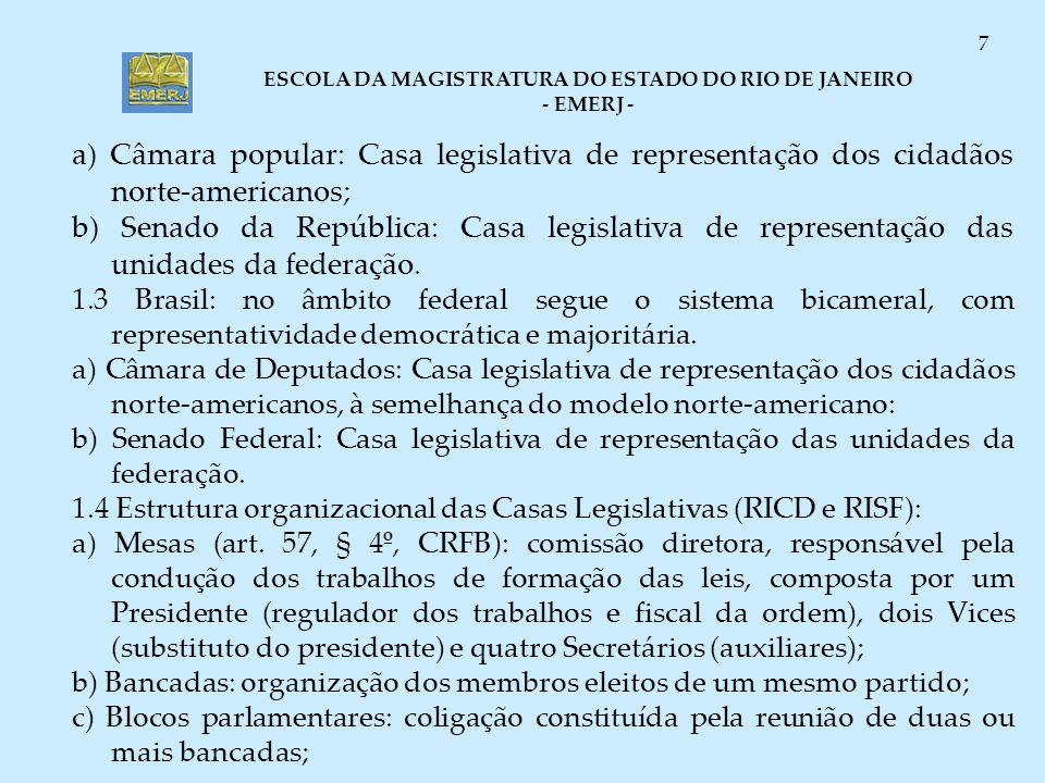 ESCOLA DA MAGISTRATURA DO ESTADO DO RIO DE JANEIRO - EMERJ - 7 a) Câmara popular: Casa legislativa de representação dos cidadãos norte-americanos; b)