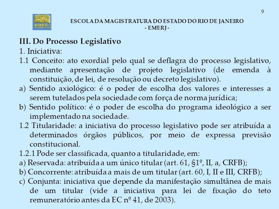 ESCOLA DA MAGISTRATURA DO ESTADO DO RIO DE JANEIRO - EMERJ - 9 III. Do Processo Legislativo 1. Iniciativa: 1.1 Conceito: ato exordial pelo qual se def