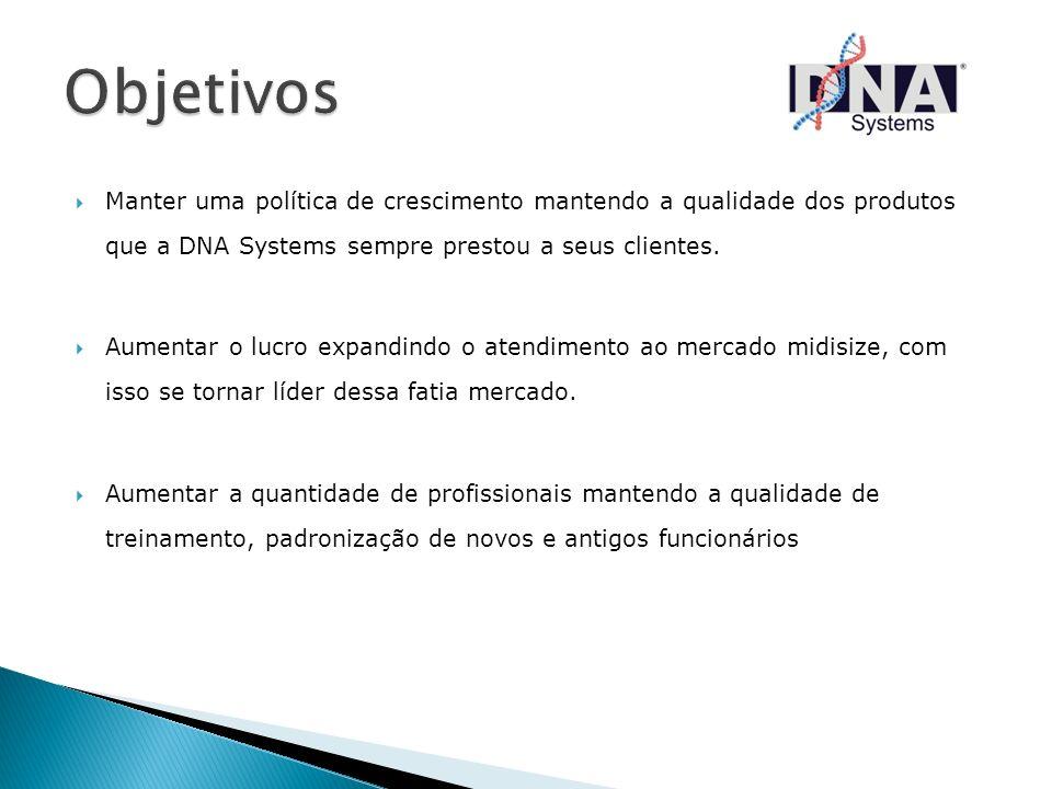 Manter uma política de crescimento mantendo a qualidade dos produtos que a DNA Systems sempre prestou a seus clientes. Aumentar o lucro expandindo o a