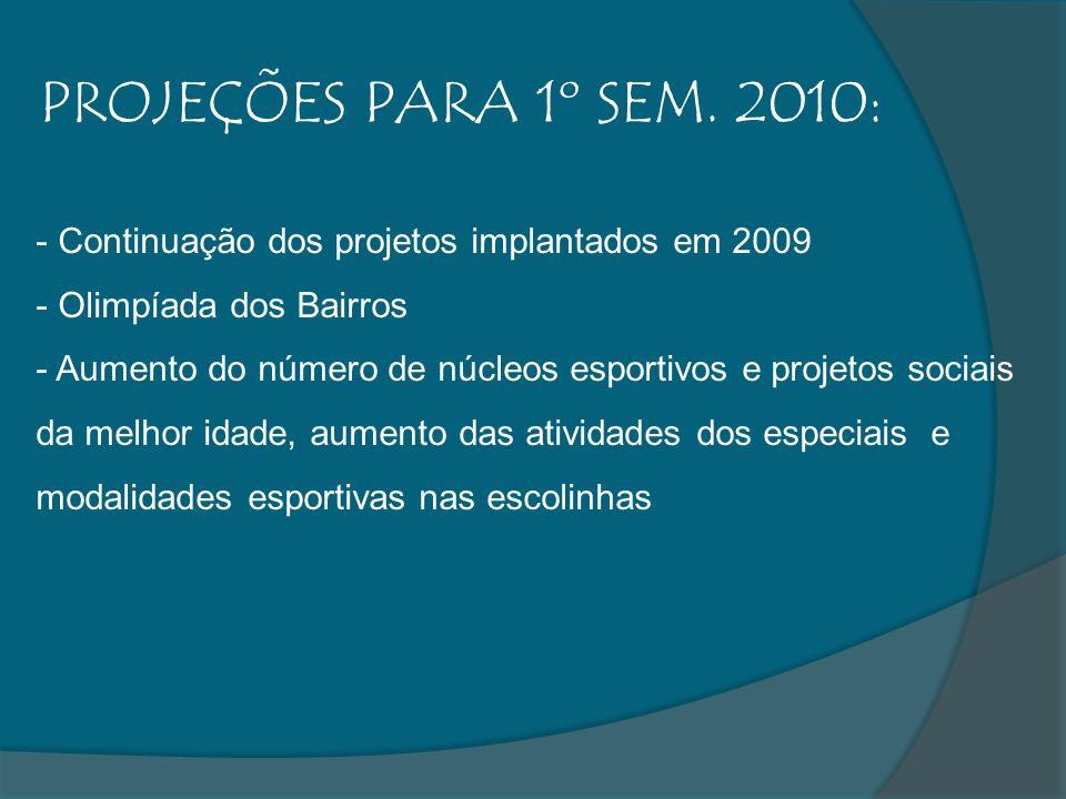 PROJEÇÕES PARA 1º SEM. 2010: - Continuação dos projetos implantados em 2009 - Olimpíada dos Bairros - Aumento do número de núcleos esportivos e projet