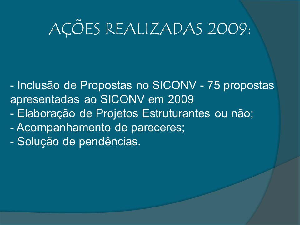 AÇÕES REALIZADAS 2009: - Inclusão de Propostas no SICONV - 75 propostas apresentadas ao SICONV em 2009 - Elaboração de Projetos Estruturantes ou não;