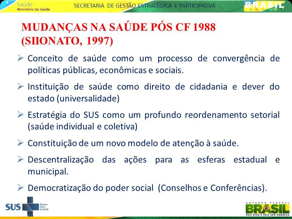 SECRETARIA DE GESTÃO ESTRATÉGICA E PARTICIPATIVA O SUS é a maior política social em curso do país, disponível a 191 milhões de pessoas.