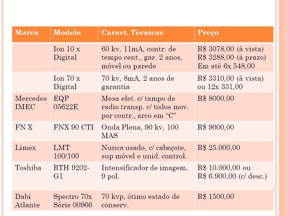 MarcaModeloCaract. TécnicasPreço Ion 10 x Digital 60 kv, 11mA, contr. de tempo cent., gar. 2 anos, móvel ou parede R$ 3078,00 (à vista) R$ 3288,00 (à