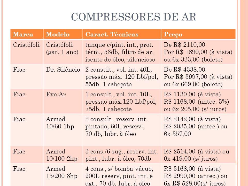 COMPRESSORES DE AR MarcaModeloCaract. TécnicasPreço Cristófoli (gar. 1 ano) tanque c/pint. int., prot. térm., 53db, filtro de ar, isento de óleo, sile