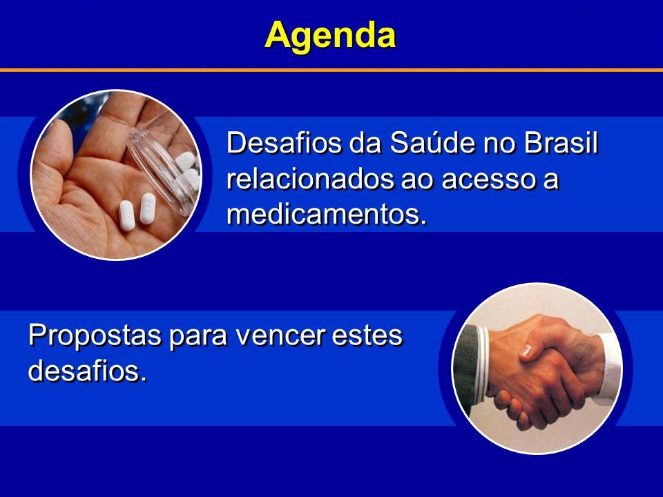 Código da Propriedade Industrial 1945 São eliminadas as concessões de São eliminadas as concessões de patentes de medicamentos no patentes de medicamentos no Brasil.