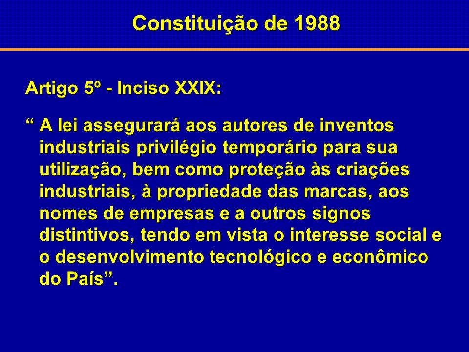 INPI Lei 5.648 de 11 de Dezembro de 1970 Criou-se o Instituto Nacional da Criou-se o Instituto Nacional da Propriedade Industrial. Propriedade Industr