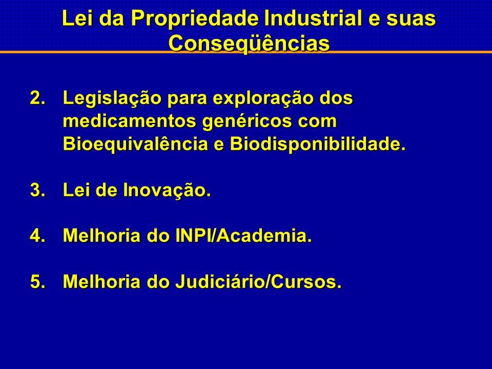 Lei da Propriedade Industrial e suas Conseqüências 1.Essa alteração legislativa não apenas resgatou antiga dívida que o país tinha desde 1945 (para pr