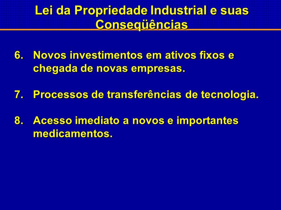 Lei da Propriedade Industrial e suas Conseqüências 2.Legislação para exploração dos medicamentos genéricos com Bioequivalência e Biodisponibilidade. 3