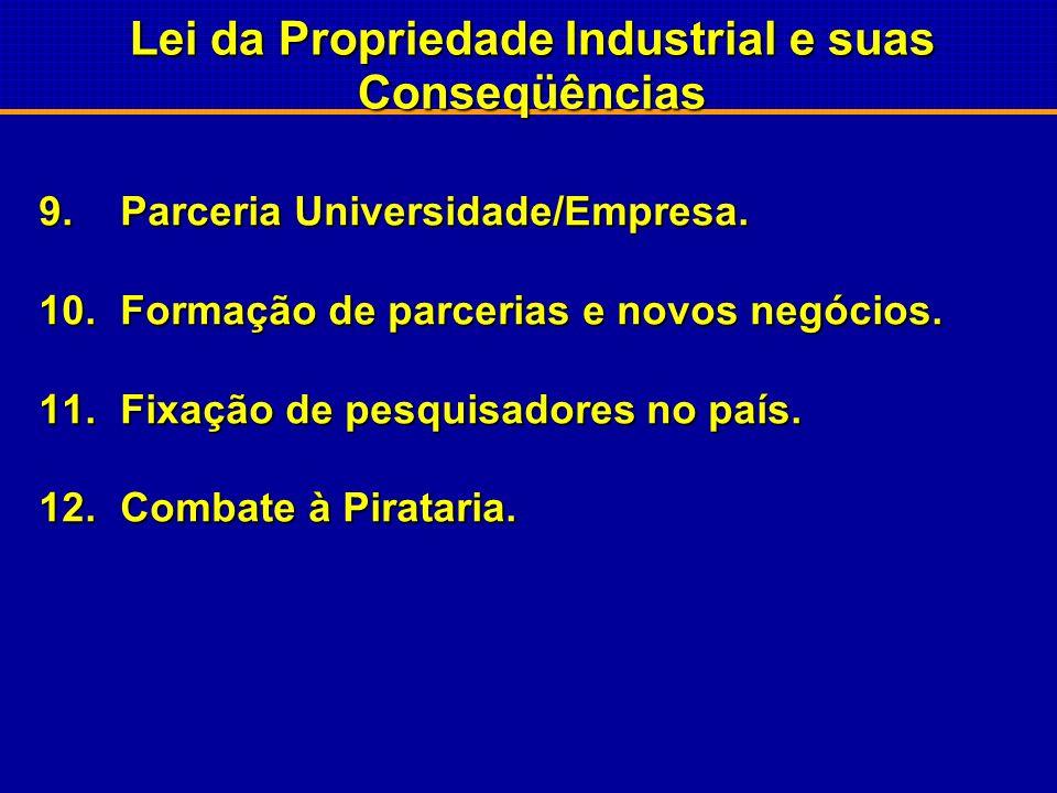 Lei da Propriedade Industrial e suas Conseqüências 6.Novos investimentos em ativos fixos e chegada de novas empresas. 7.Processos de transferências de