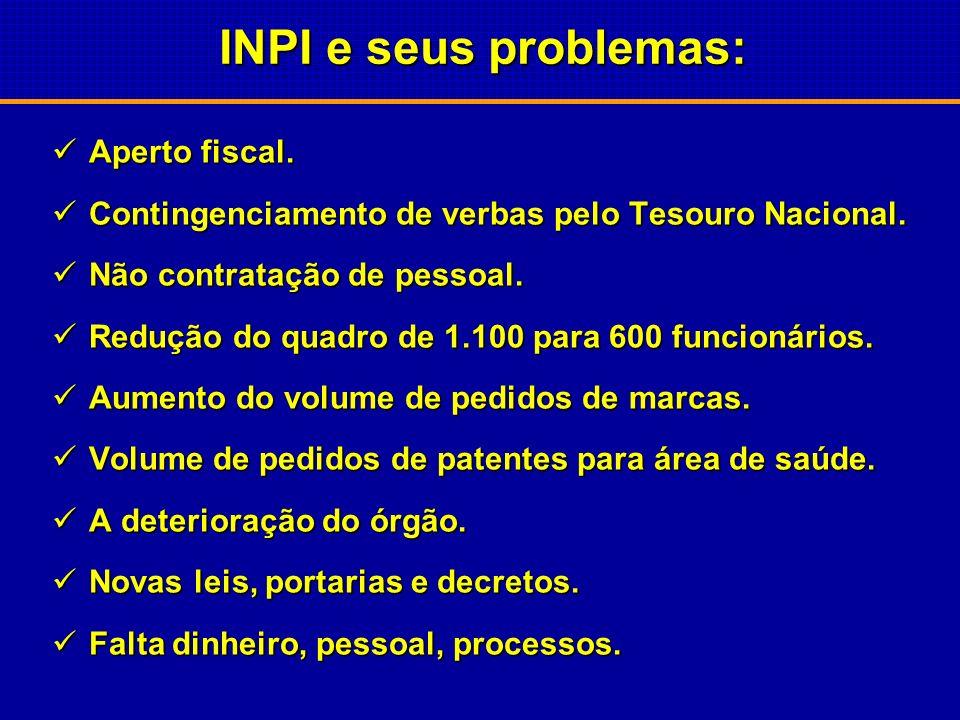 INPI - Patentes depositadas e concedidas - Pipeline Casos pipeline Estimativa de pendências Pedidos pipeline publicados pelo INPI (23.3) 1.198N/A Pate