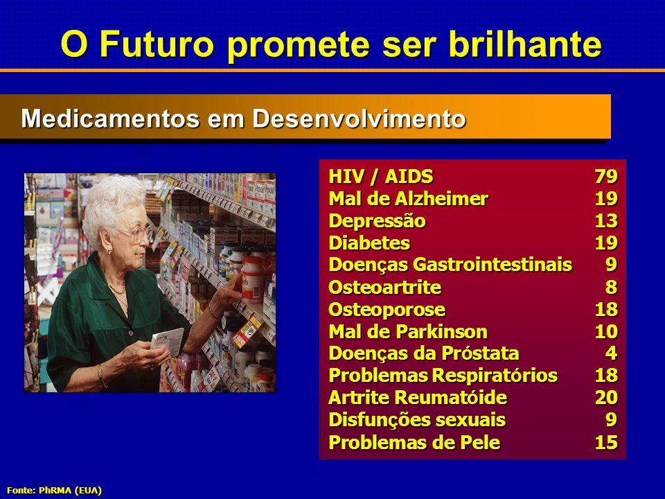Mercado Global de Biotecnologia chega a US$ 53 billion, com 60% nos EUA Sales US$ Bil Source: IMS Health MIDAS MAT Dec 2004