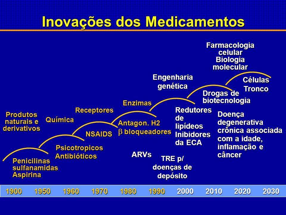 HIV / AIDS79 Mal de Alzheimer19 Depressão13 Diabetes19 Doen ç as Gastrointestinais 9 Osteoartrite 8 Osteoporose18 Mal de Parkinson10 Doen ç as da Pr ó