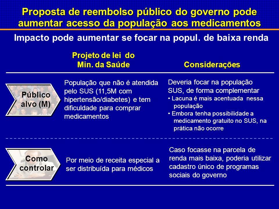 Patentes requeridas por Laboratórios Nacionais Biolab/Sanus/UQ12Biolab/Sanus/UQ12 Libbs14Libbs14 Medley08Medley08 Eurofarma01Eurofarma01 EMS01EMS01 Biosintética20Biosintética20 Fiocruz60Fiocruz60