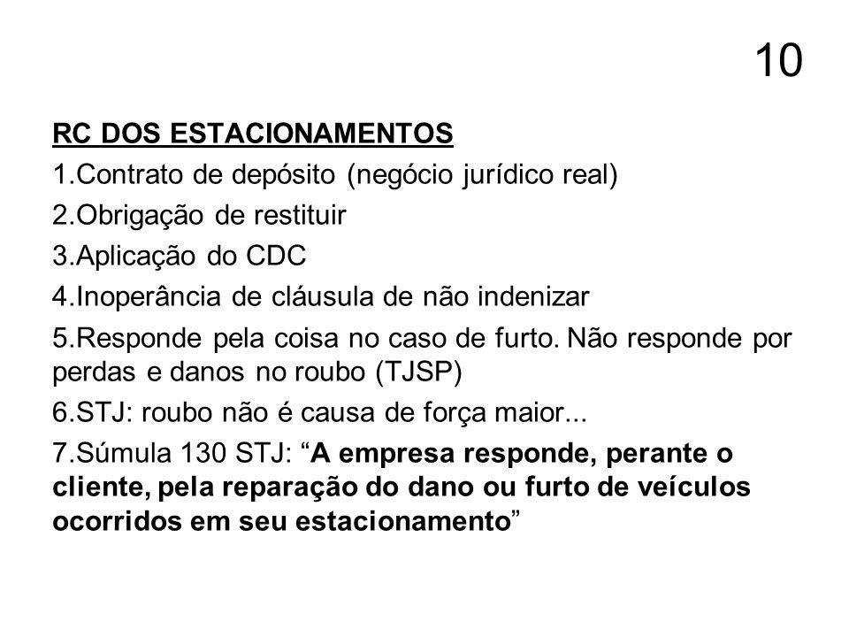 10 RC DOS ESTACIONAMENTOS 1.Contrato de depósito (negócio jurídico real) 2.Obrigação de restituir 3.Aplicação do CDC 4.Inoperância de cláusula de não