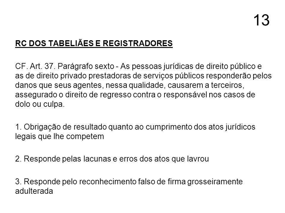 13 RC DOS TABELIÃES E REGISTRADORES CF. Art. 37. Parágrafo sexto - As pessoas jurídicas de direito público e as de direito privado prestadoras de serv