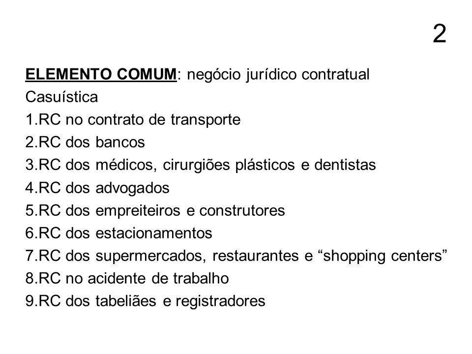 2 ELEMENTO COMUM: negócio jurídico contratual Casuística 1.RC no contrato de transporte 2.RC dos bancos 3.RC dos médicos, cirurgiões plásticos e denti