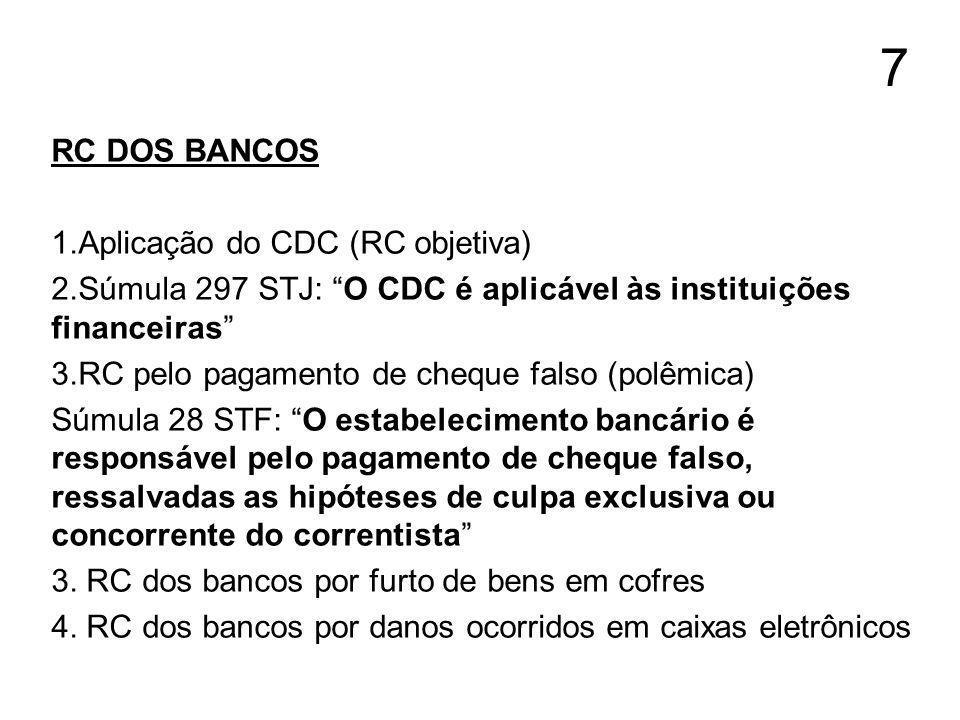7 RC DOS BANCOS 1.Aplicação do CDC (RC objetiva) 2.Súmula 297 STJ: O CDC é aplicável às instituições financeiras 3.RC pelo pagamento de cheque falso (