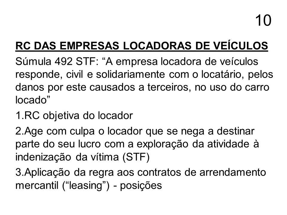 10 RC DAS EMPRESAS LOCADORAS DE VEÍCULOS Súmula 492 STF: A empresa locadora de veículos responde, civil e solidariamente com o locatário, pelos danos
