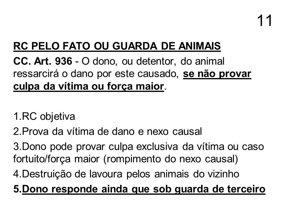 11 RC PELO FATO OU GUARDA DE ANIMAIS CC. Art. 936 - O dono, ou detentor, do animal ressarcirá o dano por este causado, se não provar culpa da vítima o