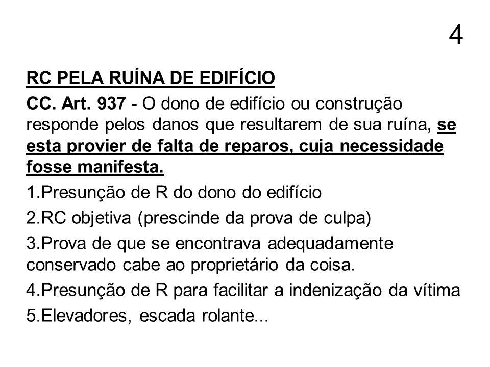 4 RC PELA RUÍNA DE EDIFÍCIO CC. Art. 937 - O dono de edifício ou construção responde pelos danos que resultarem de sua ruína, se esta provier de falta