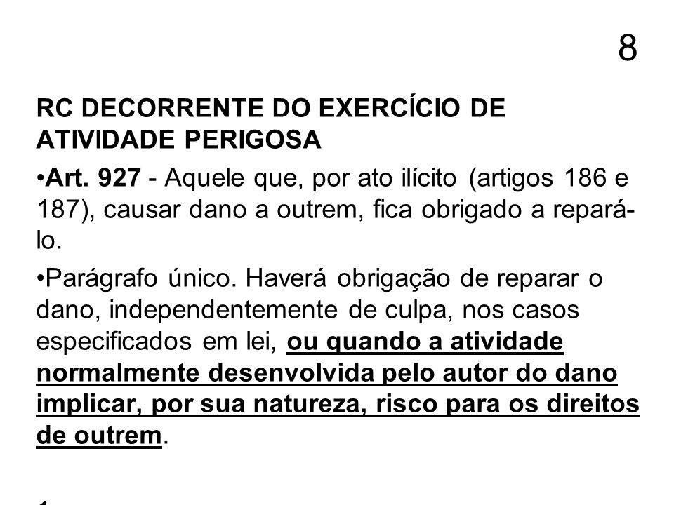 8 RC DECORRENTE DO EXERCÍCIO DE ATIVIDADE PERIGOSA Art. 927 - Aquele que, por ato ilícito (artigos 186 e 187), causar dano a outrem, fica obrigado a r