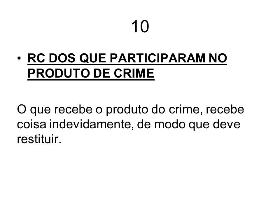 10 RC DOS QUE PARTICIPARAM NO PRODUTO DE CRIME O que recebe o produto do crime, recebe coisa indevidamente, de modo que deve restituir.